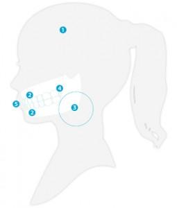 Clinica-Dental-Palmaplanas-Cirujia-Oral-y-Maxilofacial-dolor